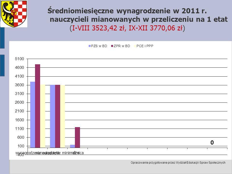 Średniomiesięczne wynagrodzenie w 2011 r. nauczycieli mianowanych w przeliczeniu na 1 etat (I-VIII 3523,42 zł, IX-XII 3770,06 zł) Opracowanie przygoto