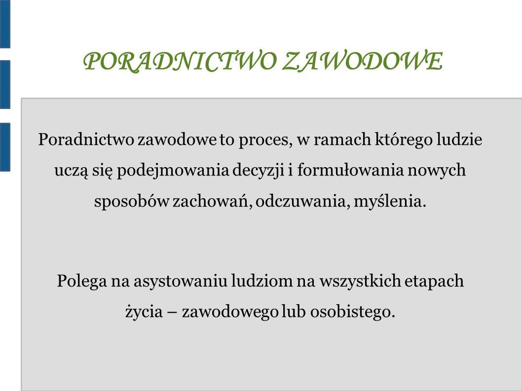 PORADNICTWO ZAWODOWE Prezentację przygotowano na podstawie następujących pozycji książkowych: 1.