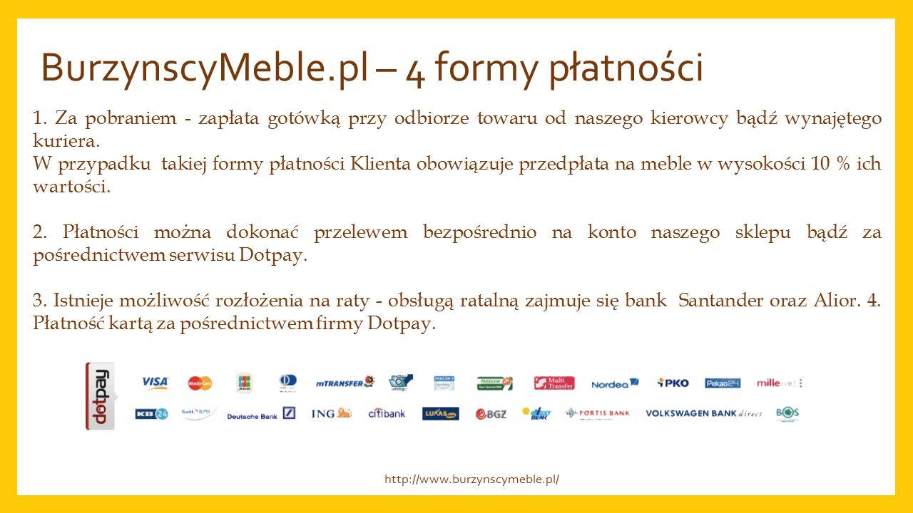 BurzynscyMeble.pl – 4 formy płatności 1.