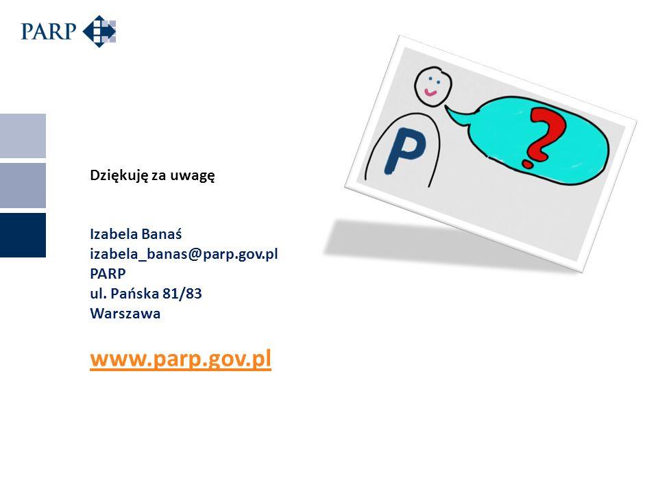 Dziękuję za uwagę Izabela Banaś izabela_banas@parp.gov.pl PARP ul.