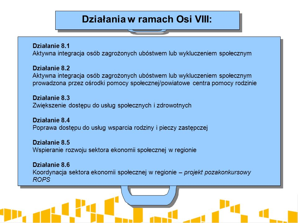 Działania w ramach Osi VIII: Działanie 8.1 Aktywna integracja osób zagrożonych ubóstwem lub wykluczeniem społecznym Działanie 8.2 Aktywna integracja osób zagrożonych ubóstwem lub wykluczeniem społecznym prowadzona przez ośrodki pomocy społecznej/powiatowe centra pomocy rodzinie Działanie 8.3 Zwiększenie dostępu do usług społecznych i zdrowotnych Działanie 8.4 Poprawa dostępu do usług wsparcia rodziny i pieczy zastępczej Działanie 8.5 Wspieranie rozwoju sektora ekonomii społecznej w regionie Działanie 8.6 Koordynacja sektora ekonomii społecznej w regionie – projekt pozakonkursowy ROPS Działanie 8.1 Aktywna integracja osób zagrożonych ubóstwem lub wykluczeniem społecznym Działanie 8.2 Aktywna integracja osób zagrożonych ubóstwem lub wykluczeniem społecznym prowadzona przez ośrodki pomocy społecznej/powiatowe centra pomocy rodzinie Działanie 8.3 Zwiększenie dostępu do usług społecznych i zdrowotnych Działanie 8.4 Poprawa dostępu do usług wsparcia rodziny i pieczy zastępczej Działanie 8.5 Wspieranie rozwoju sektora ekonomii społecznej w regionie Działanie 8.6 Koordynacja sektora ekonomii społecznej w regionie – projekt pozakonkursowy ROPS