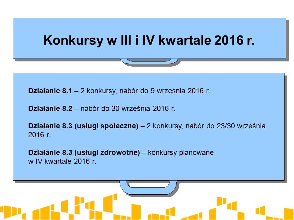 Konkursy w III i IV kwartale 2016 r. Działanie 8.1 – 2 konkursy, nabór do 9 września 2016 r.