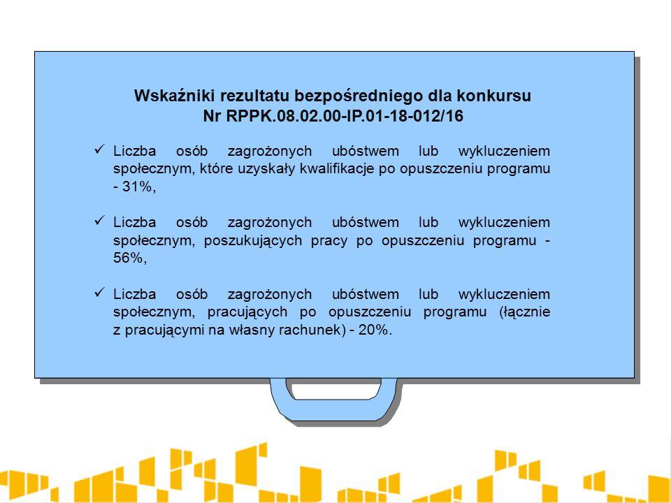 Wskaźniki rezultatu bezpośredniego dla konkursu Nr RPPK.08.02.00-IP.01-18-012/16 Wskaźniki rezultatu bezpośredniego dla konkursu Nr RPPK.08.02.00-IP.01-18-012/16 Liczba osób zagrożonych ubóstwem lub wykluczeniem społecznym, które uzyskały kwalifikacje po opuszczeniu programu - 31%, Liczba osób zagrożonych ubóstwem lub wykluczeniem społecznym, poszukujących pracy po opuszczeniu programu - 56%, Liczba osób zagrożonych ubóstwem lub wykluczeniem społecznym, pracujących po opuszczeniu programu (łącznie z pracującymi na własny rachunek) - 20%.