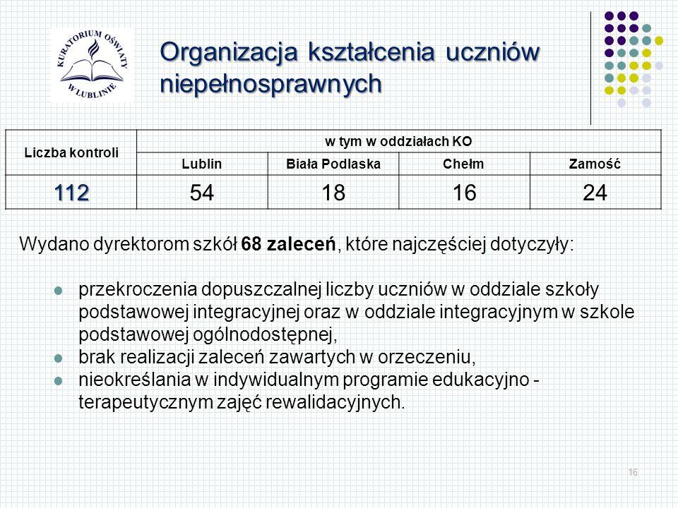 16 Liczba kontroli w tym w oddziałach KO LublinBiała PodlaskaChełmZamość 11254181624 Organizacja kształcenia uczniów niepełnosprawnych Wydano dyrektorom szkół 68 zaleceń, które najczęściej dotyczyły: przekroczenia dopuszczalnej liczby uczniów w oddziale szkoły podstawowej integracyjnej oraz w oddziale integracyjnym w szkole podstawowej ogólnodostępnej, brak realizacji zaleceń zawartych w orzeczeniu, nieokreślania w indywidualnym programie edukacyjno - terapeutycznym zajęć rewalidacyjnych.