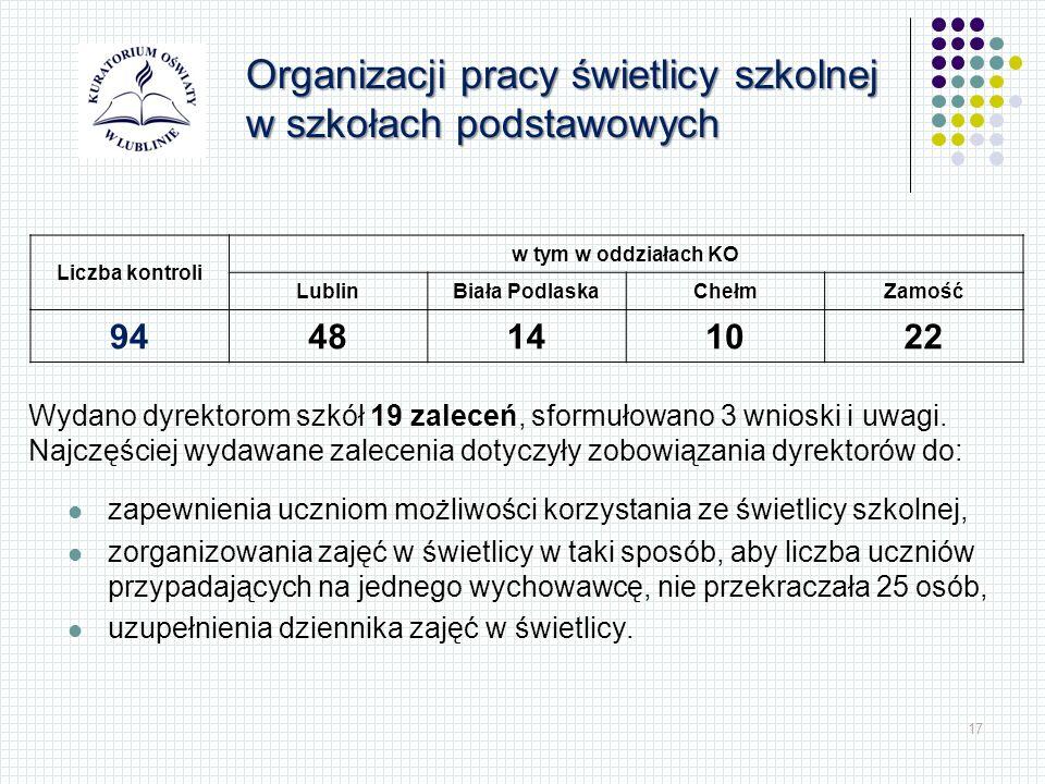 17 Organizacji pracy świetlicy szkolnej w szkołach podstawowych Wydano dyrektorom szkół 19 zaleceń, sformułowano 3 wnioski i uwagi.