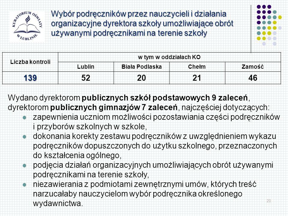 20 Liczba kontroli w tym w oddziałach KO LublinBiała PodlaskaChełmZamość 13952202146 Wydano dyrektorom publicznych szkół podstawowych 9 zaleceń, dyrektorom publicznych gimnazjów 7 zaleceń, najczęściej dotyczących: zapewnienia uczniom możliwości pozostawiania części podręczników i przyborów szkolnych w szkole, dokonania korekty zestawu podręczników z uwzględnieniem wykazu podręczników dopuszczonych do użytku szkolnego, przeznaczonych do kształcenia ogólnego, podjęcia działań organizacyjnych umożliwiających obrót używanymi podręcznikami na terenie szkoły, niezawierania z podmiotami zewnętrznymi umów, których treść narzucałaby nauczycielom wybór podręcznika określonego wydawnictwa.