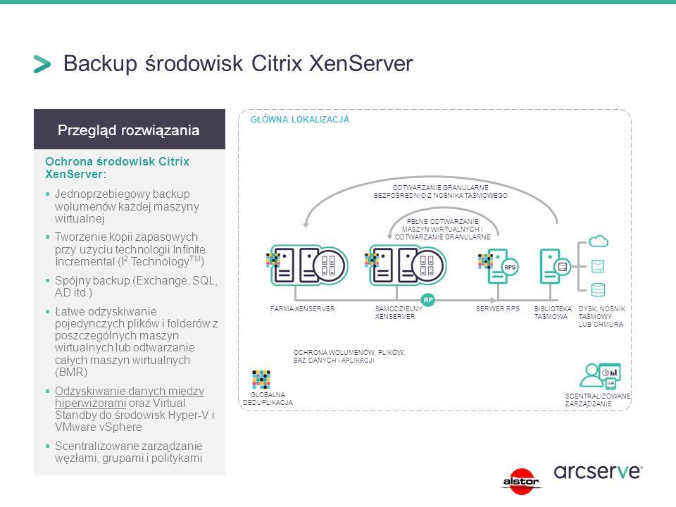 Backup środowisk Citrix XenServer Przegląd rozwiązania Ochrona środowisk Citrix XenServer:  Jednoprzebiegowy backup wolumenów każdej maszyny wirtualnej  Tworzenie kopii zapasowych przy użyciu technologii Infinite Incremental (I 2 Technology TM )  Spójny backup (Exchange, SQL, AD itd.)  Łatwe odzyskiwanie pojedynczych plików i folderów z poszczególnych maszyn wirtualnych lub odtwarzanie całych maszyn wirtualnych (BMR)  Odzyskiwanie danych między hiperwizorami oraz Virtual Standby do środowisk Hyper-V i VMware vSphere  Scentralizowane zarządzanie węzłami, grupami i politykami OCHRONA WOLUMENÓW, PLIKÓW, BAZ DANYCH I APLIKACJI FARMA XENSERVERSAMODZIELNY XENSERVER GŁÓWNA LOKALIZACJA ODTWARZANIE GRANULARNE BEZPOŚREDNIO Z NOŚNIKA TAŚMOWEGO BIBLIOTEKA TAŚMOWA SCENTRALIZOWANE ZARZĄDZANIE DYSK, NOŚNIK TAŚMOWY LUB CHMURA GLOBALNA DEDUPLIKACJA PEŁNE ODTWARZANIE MASZYN WIRTUALNYCH I ODTWARZANIE GRANULARNE SERWER RPS