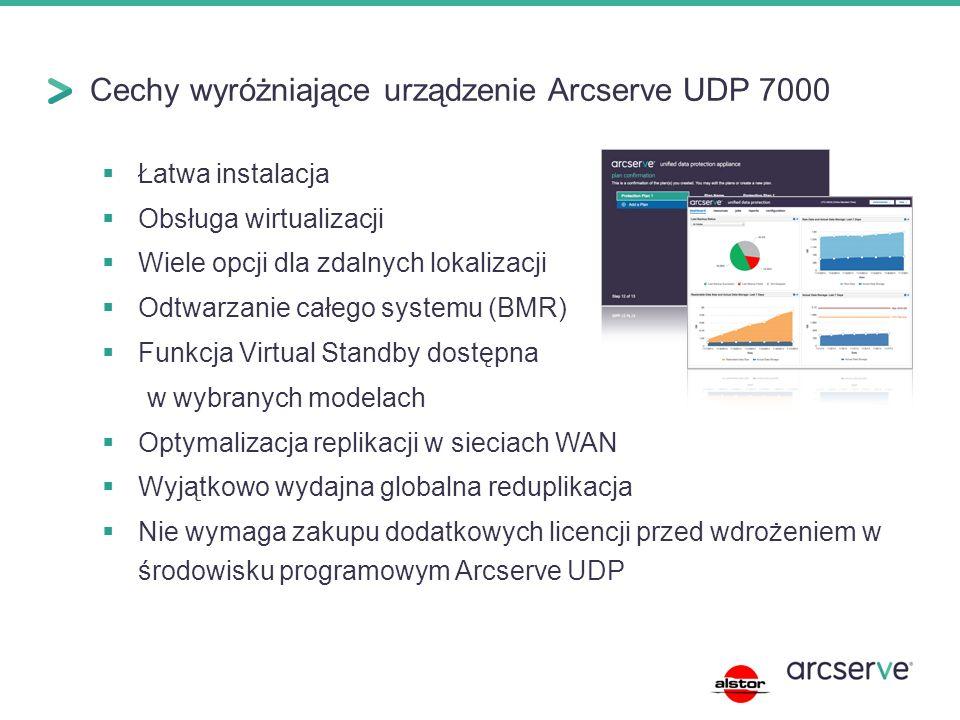 Cechy wyróżniające urządzenie Arcserve UDP 7000  Łatwa instalacja  Obsługa wirtualizacji  Wiele opcji dla zdalnych lokalizacji  Odtwarzanie całego systemu (BMR)  Funkcja Virtual Standby dostępna w wybranych modelach  Optymalizacja replikacji w sieciach WAN  Wyjątkowo wydajna globalna reduplikacja  Nie wymaga zakupu dodatkowych licencji przed wdrożeniem w środowisku programowym Arcserve UDP