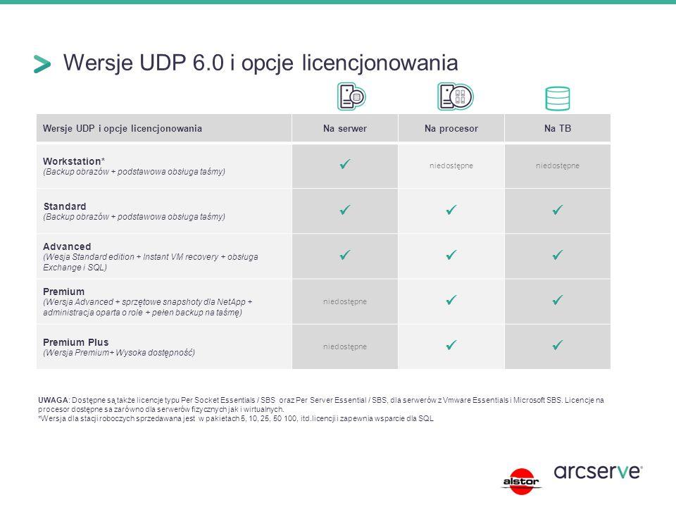 Wersje UDP i opcje licencjonowaniaNa serwerNa procesorNa TB Workstation* (Backup obrazów + podstawowa obsługa taśmy) niedostępne Standard (Backup obrazów + podstawowa obsługa taśmy) Advanced (Wesja Standard edition + Instant VM recovery + obsługa Exchange i SQL) Premium (Wersja Advanced + sprzętowe snapshoty dla NetApp + administracja oparta o role + pełen backup na taśmę) niedostępne Premium Plus (Wersja Premium+ Wysoka dostępność) niedostępne Wersje UDP 6.0 i opcje licencjonowania UWAGA: Dostępne są także licencje typu Per Socket Essentials / SBS oraz Per Server Essential / SBS, dla serwerów z Vmware Essentials i Microsoft SBS.