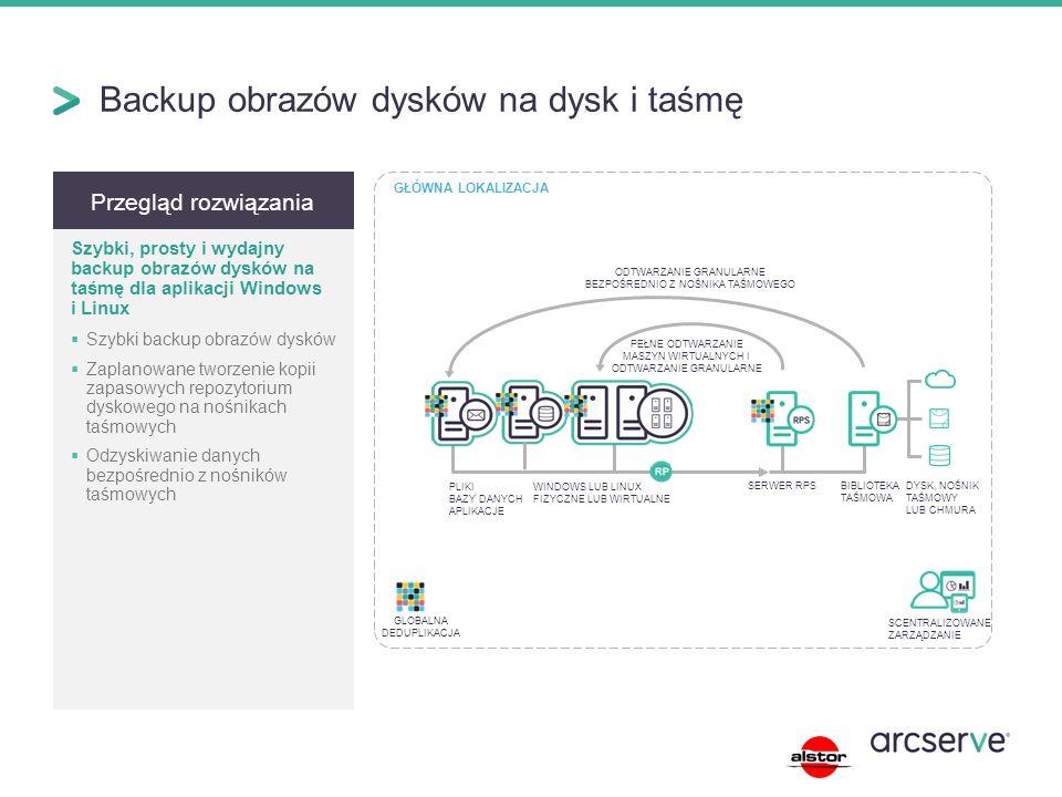 Licencjonowanie Arcserve UDP