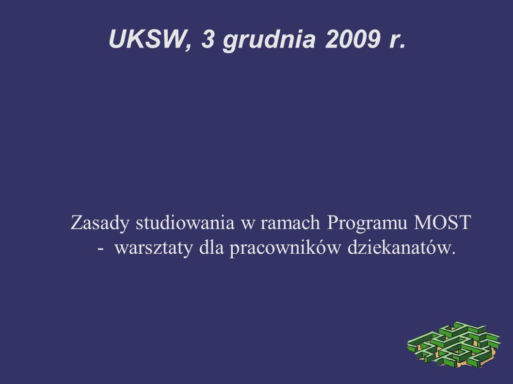 Program MOST Program Mobilności Studentów MOST jest formą studiowania prowadzoną przez uczelnie- strony Porozumienia na Rzecz Jakości Kształcenia.
