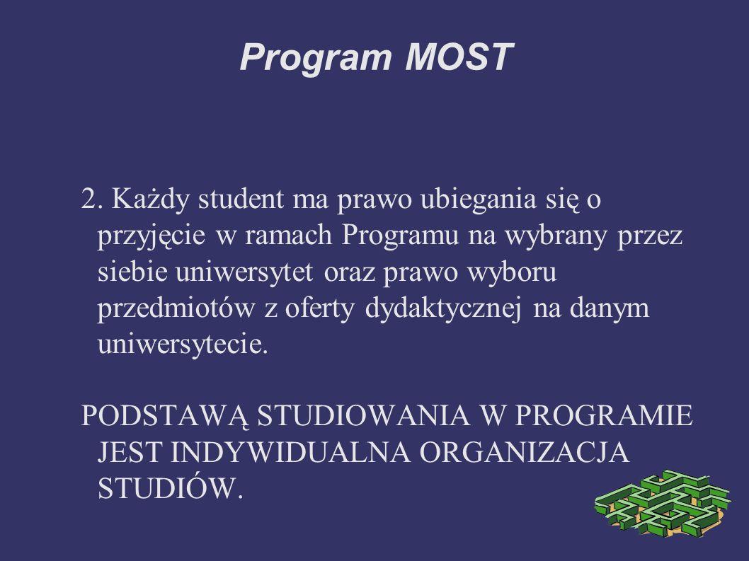 Program MOST II.Założenia i organizacja Programu 1.