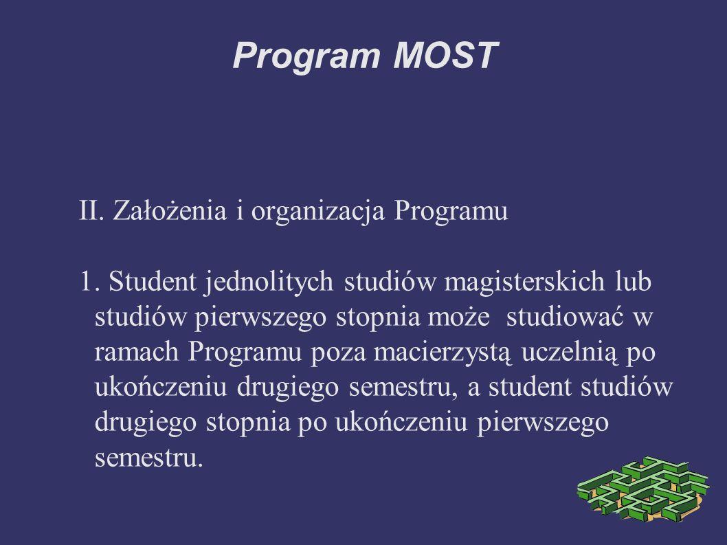 Program MOST II. Założenia i organizacja Programu 1.