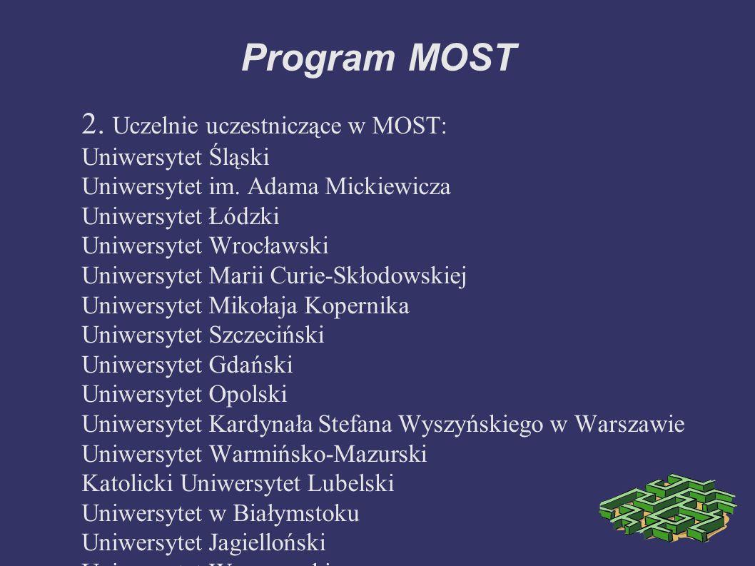 Program MOST 2. Uczelnie uczestniczące w MOST: Uniwersytet Śląski Uniwersytet im.
