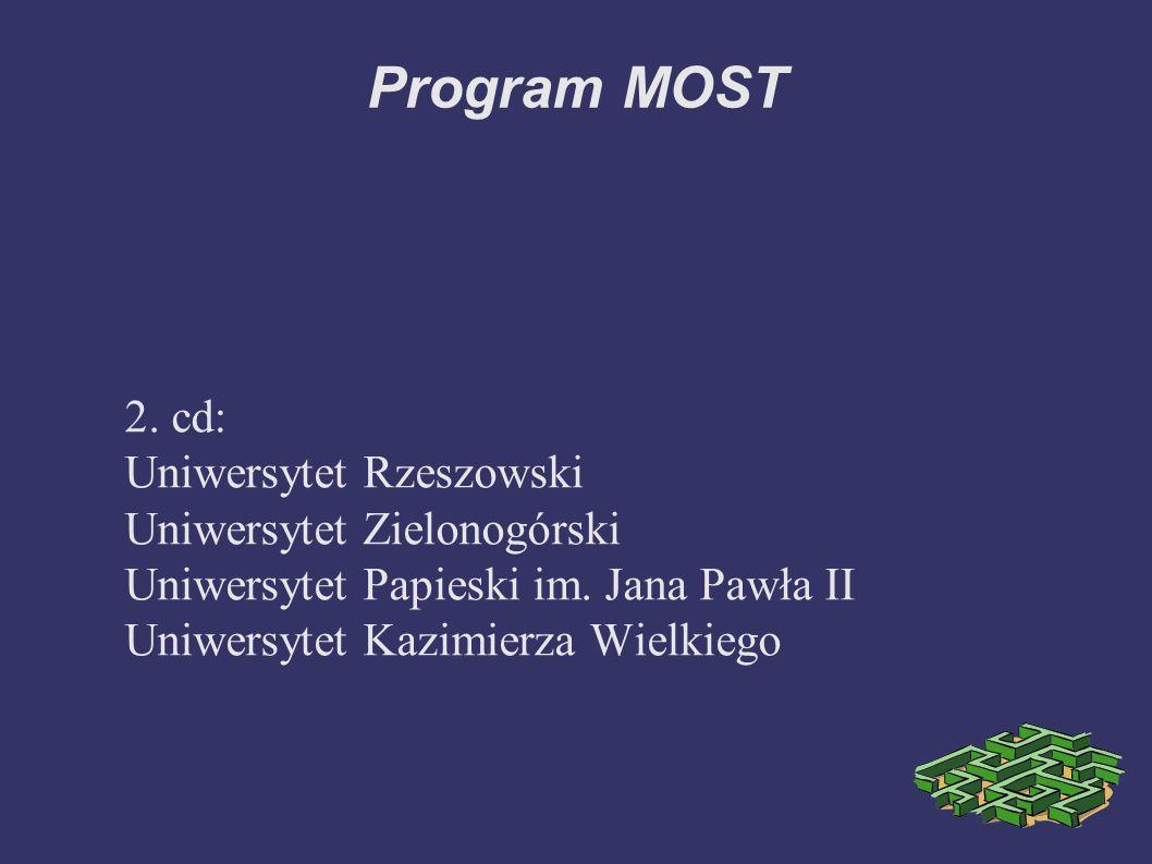 Program MOST 2. cd: Uniwersytet Rzeszowski Uniwersytet Zielonogórski Uniwersytet Papieski im.