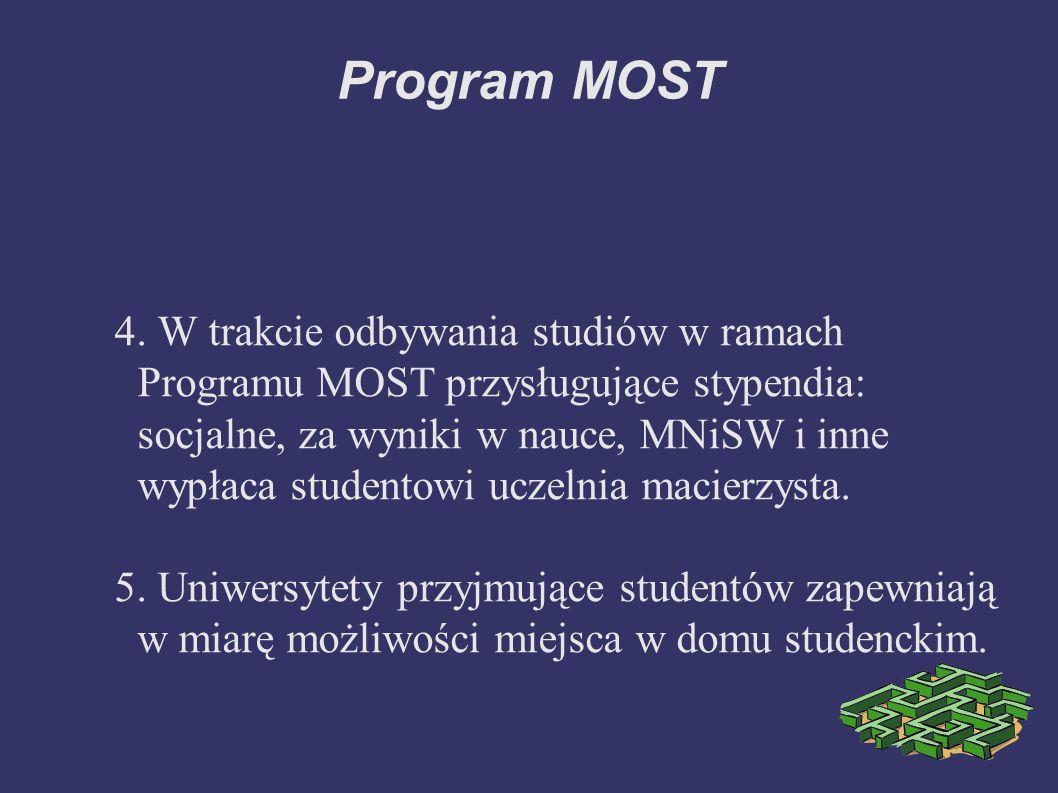 Program MOST 4.