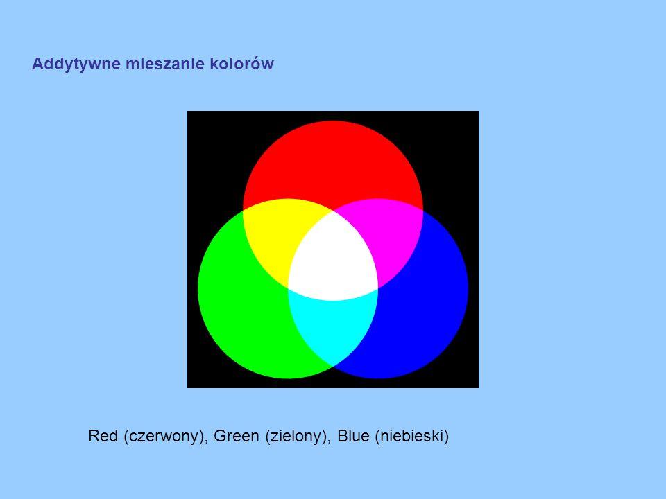 Addytywne mieszanie kolorów Red (czerwony), Green (zielony), Blue (niebieski)