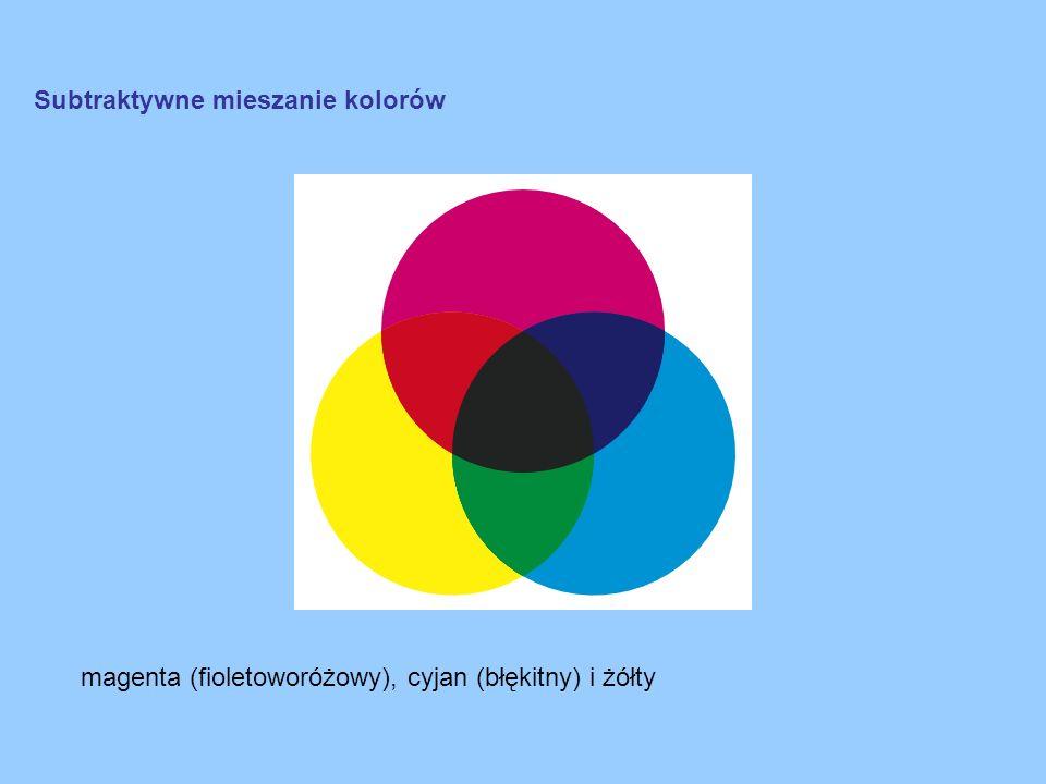 magenta (fioletoworóżowy), cyjan (błękitny) i żółty Subtraktywne mieszanie kolorów