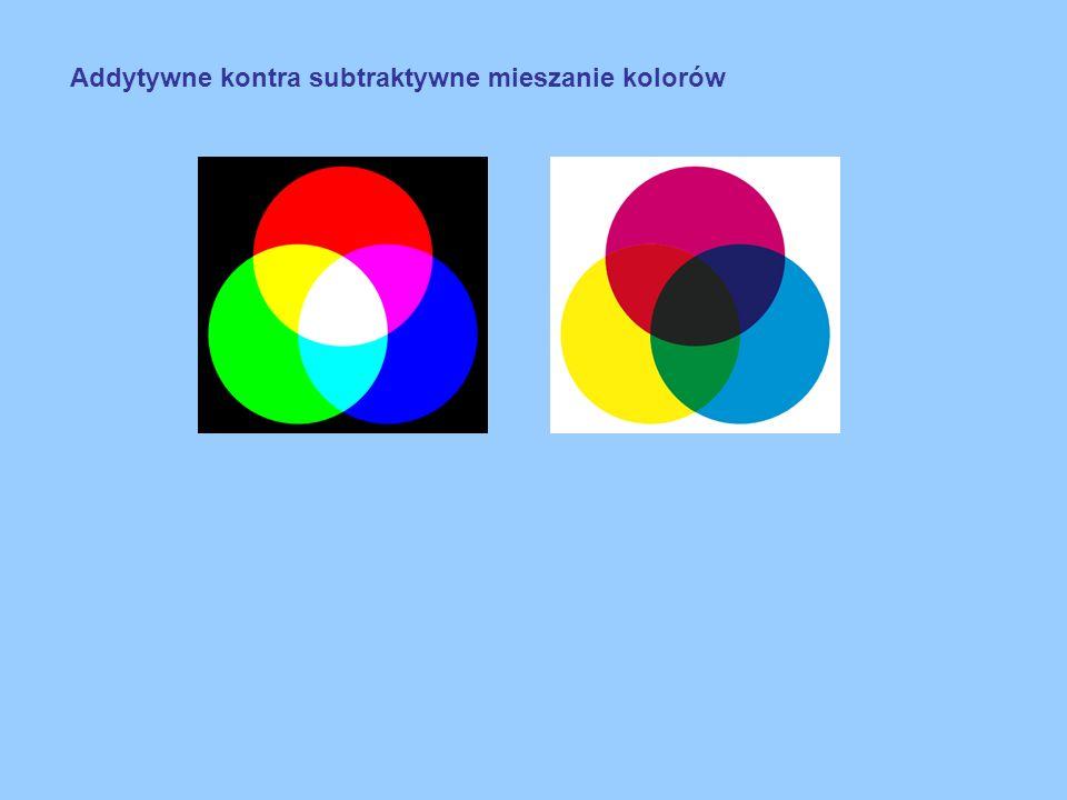Przestrzeń barw