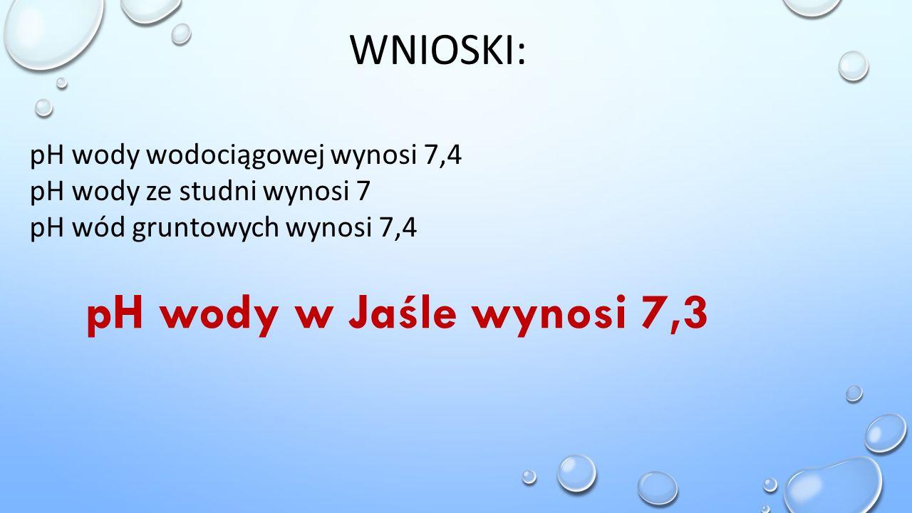 WNIOSKI: pH wody wodociągowej wynosi 7,4 pH wody ze studni wynosi 7 pH wód gruntowych wynosi 7,4 pH wody w Jaśle wynosi 7,3