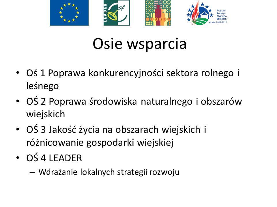 Osie wsparcia Oś 1 Poprawa konkurencyjności sektora rolnego i leśnego OŚ 2 Poprawa środowiska naturalnego i obszarów wiejskich OŚ 3 Jakość życia na obszarach wiejskich i różnicowanie gospodarki wiejskiej OŚ 4 LEADER – Wdrażanie lokalnych strategii rozwoju