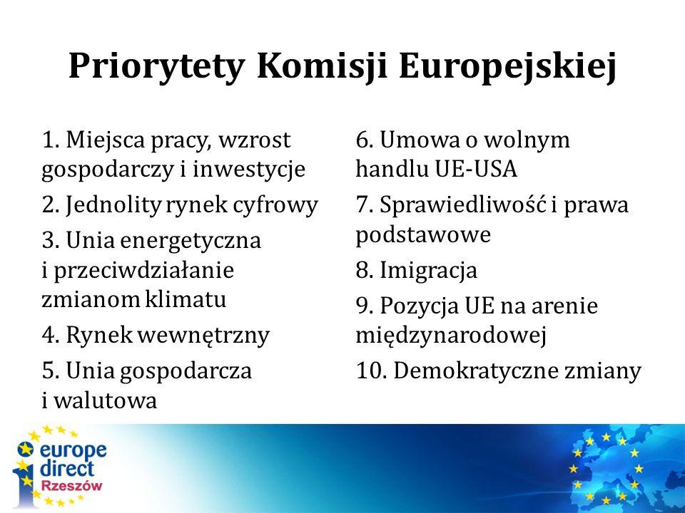 Priorytety Komisji Europejskiej 1. Miejsca pracy, wzrost gospodarczy i inwestycje 2. Jednolity rynek cyfrowy 3. Unia energetyczna i przeciwdziałanie z