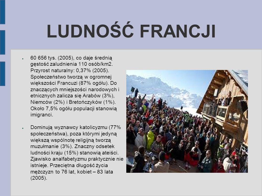LUDNOŚĆ FRANCJI ● 60 656 tys. (2005), co daje średnią gęstość zaludnienia 110 osób/km2. Przyrost naturalny: 0,37% (2005). Społeczeństwo tworzą w ogrom