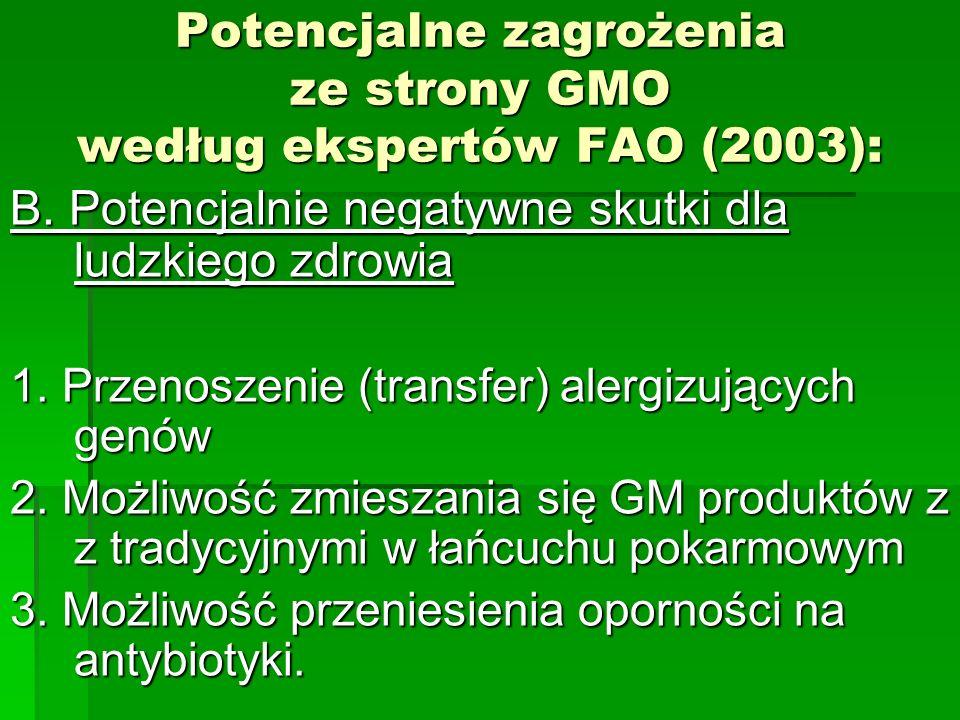 Potencjalne zagrożenia ze strony GMO według ekspertów FAO (2003): B.