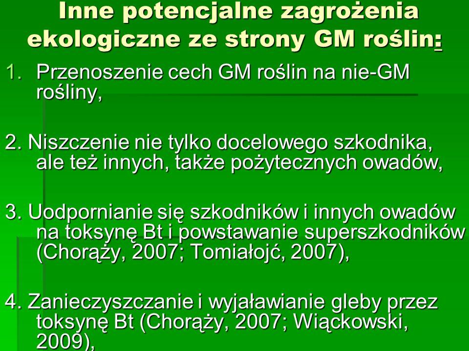 Inne potencjalne zagrożenia ekologiczne ze strony GM roślin: Inne potencjalne zagrożenia ekologiczne ze strony GM roślin: 1.Przenoszenie cech GM roślin na nie-GM rośliny, 2.
