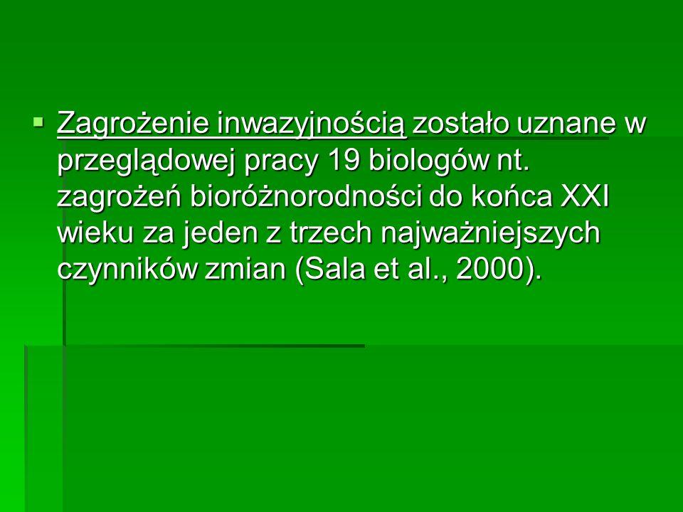  Zagrożenie inwazyjnością zostało uznane w przeglądowej pracy 19 biologów nt.