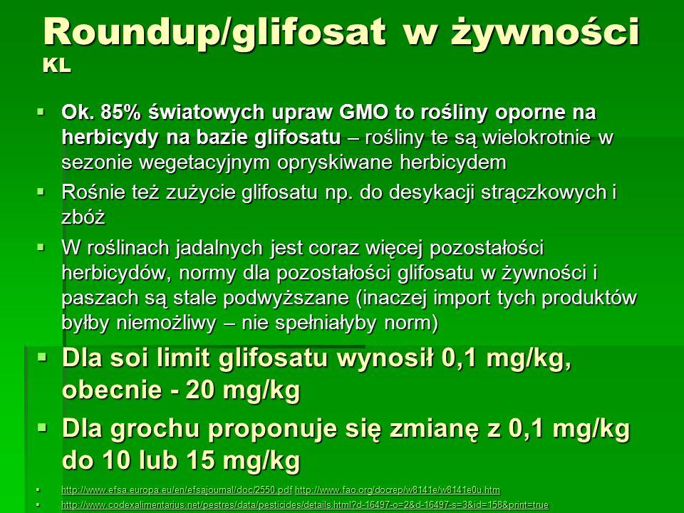 Roundup/glifosat w żywności KL  Ok.