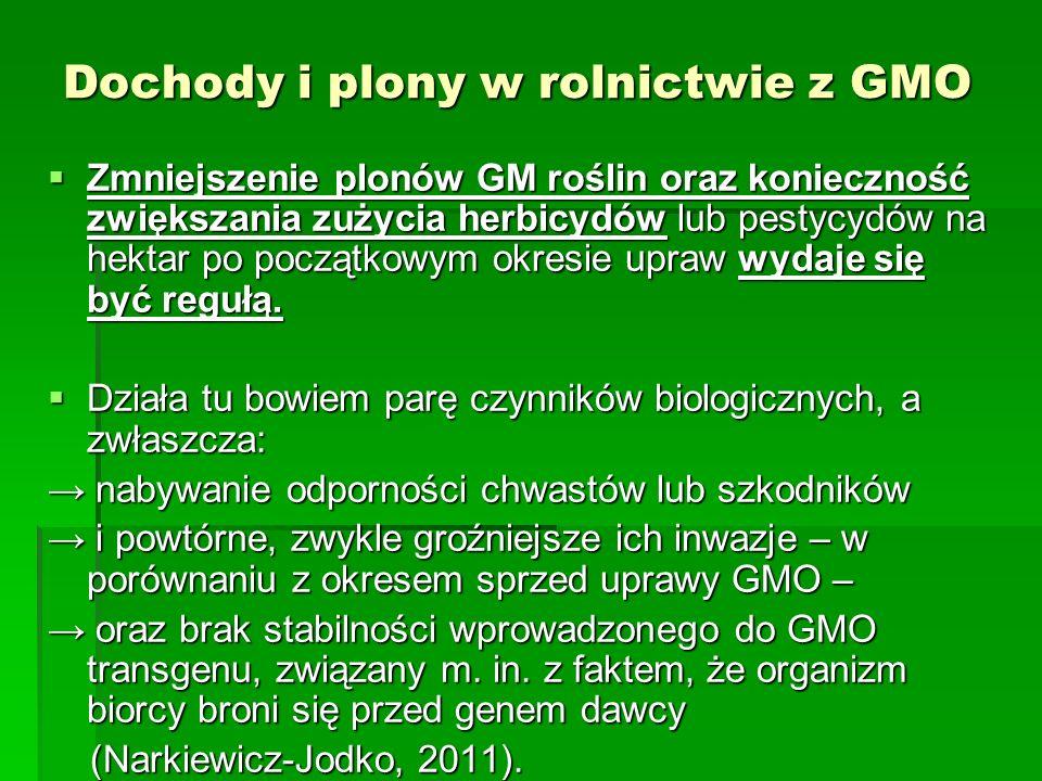 Dochody i plony w rolnictwie z GMO  Zmniejszenie plonów GM roślin oraz konieczność zwiększania zużycia herbicydów lub pestycydów na hektar po początkowym okresie upraw wydaje się być regułą.
