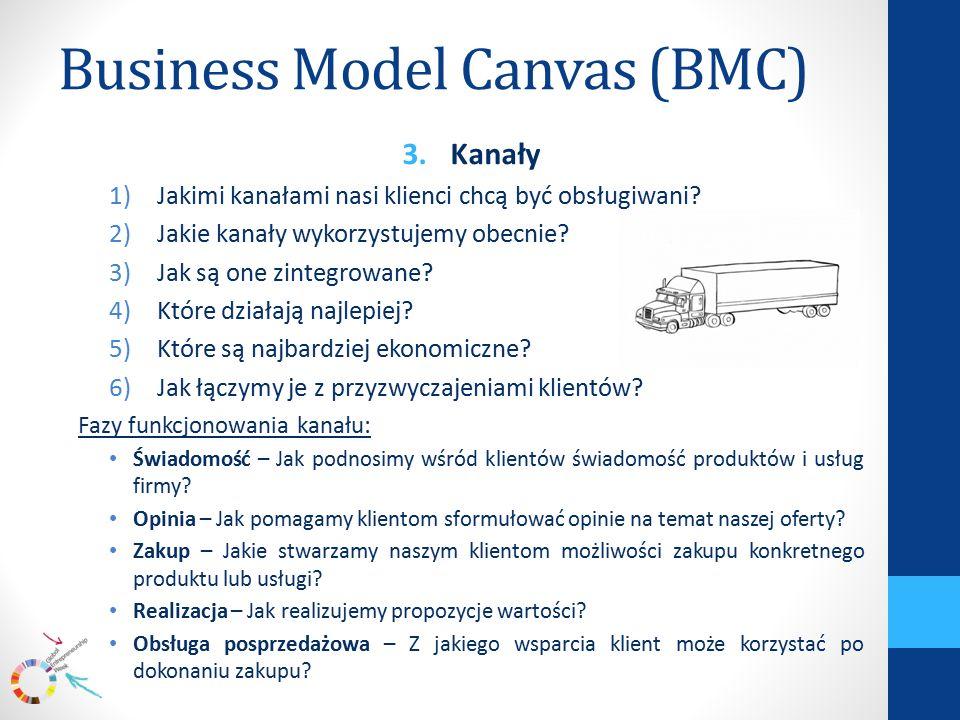 Business Model Canvas (BMC) 3.Kanały 1)Jakimi kanałami nasi klienci chcą być obsługiwani.