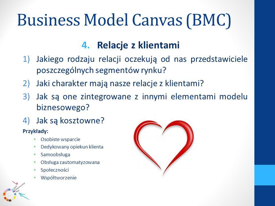 Business Model Canvas (BMC) 4.Relacje z klientami 1)Jakiego rodzaju relacji oczekują od nas przedstawiciele poszczególnych segmentów rynku.