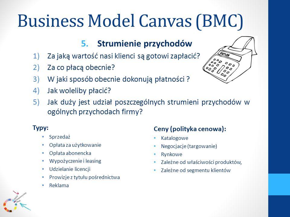 Business Model Canvas (BMC) Typy: Sprzedaż Opłata za użytkowanie Opłata abonencka Wypożyczenie i leasing Udzielanie licencji Prowizje z tytułu pośrednictwa Reklama Ceny (polityka cenowa): Katalogowe Negocjacje (targowanie) Rynkowe Zależne od właściwości produktów, Zależne od segmentu klientów 5.Strumienie przychodów 1)Za jaką wartość nasi klienci są gotowi zapłacić.