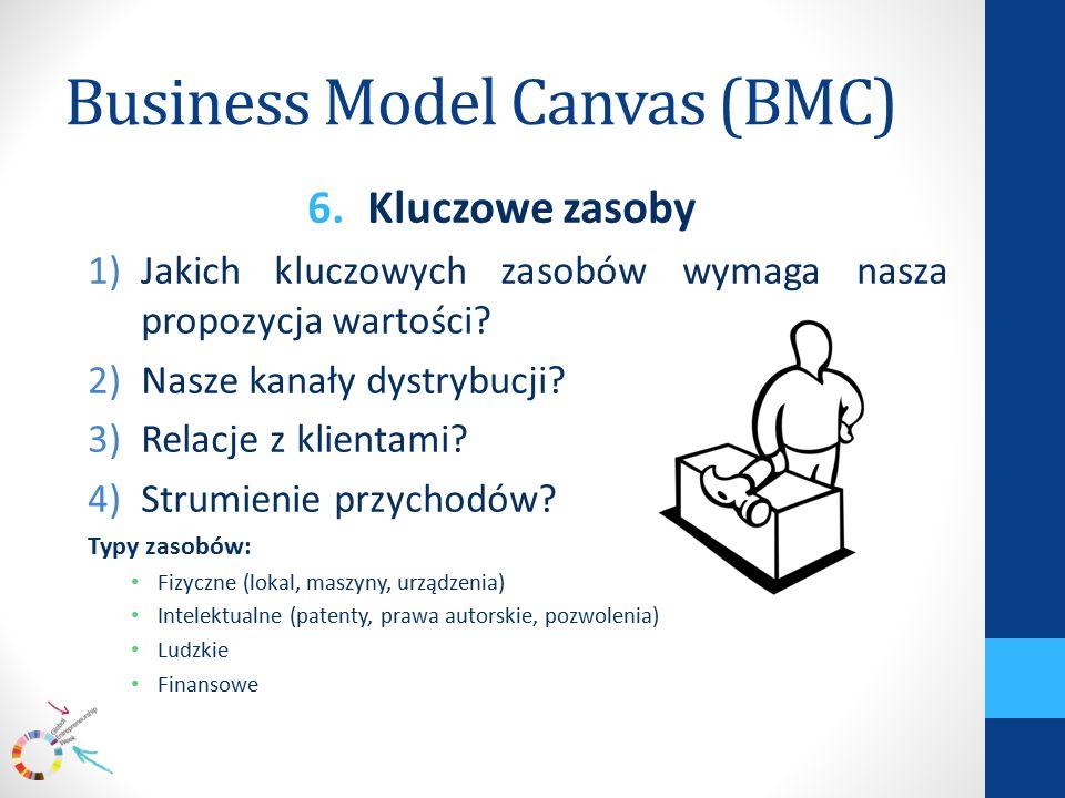 Business Model Canvas (BMC) 6.Kluczowe zasoby 1)Jakich kluczowych zasobów wymaga nasza propozycja wartości.