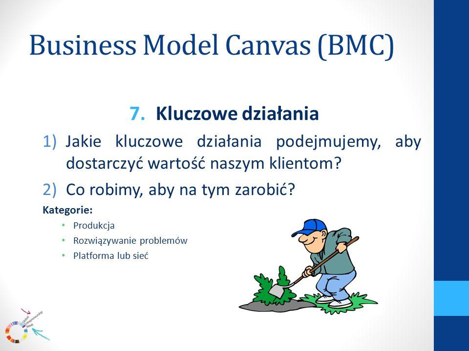 Business Model Canvas (BMC) 7.Kluczowe działania 1)Jakie kluczowe działania podejmujemy, aby dostarczyć wartość naszym klientom.