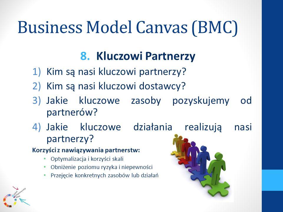 Business Model Canvas (BMC) 8.Kluczowi Partnerzy 1)Kim są nasi kluczowi partnerzy.