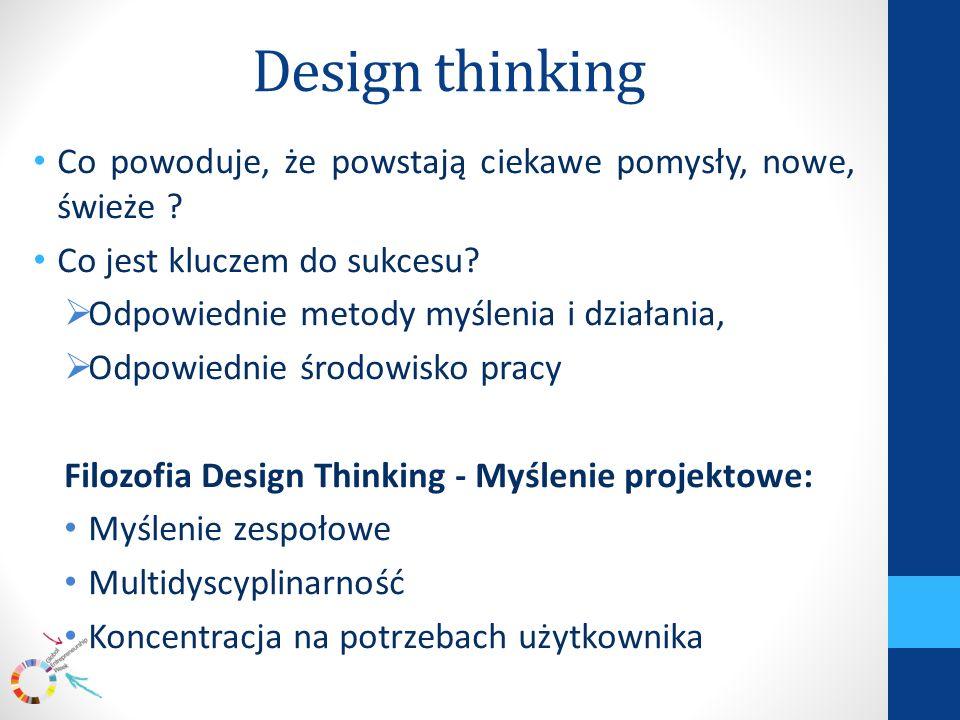 Design thinking Co powoduje, że powstają ciekawe pomysły, nowe, świeże .