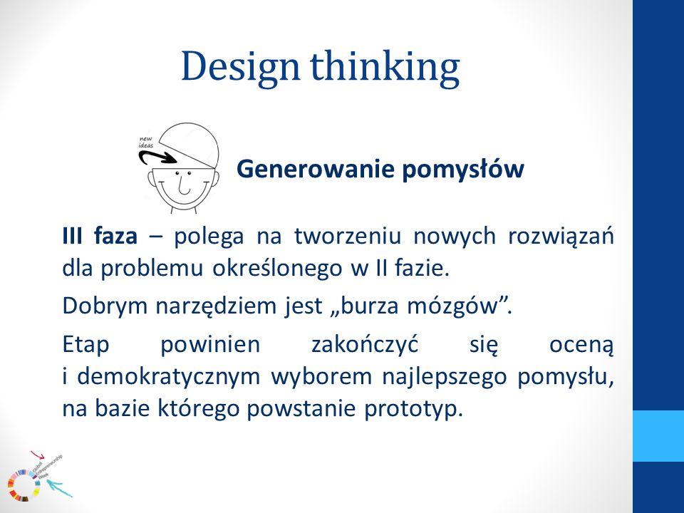 Design thinking Generowanie pomysłów III faza – polega na tworzeniu nowych rozwiązań dla problemu określonego w II fazie.