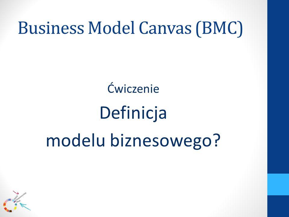 Business Model Canvas (BMC) Ćwiczenie Definicja modelu biznesowego