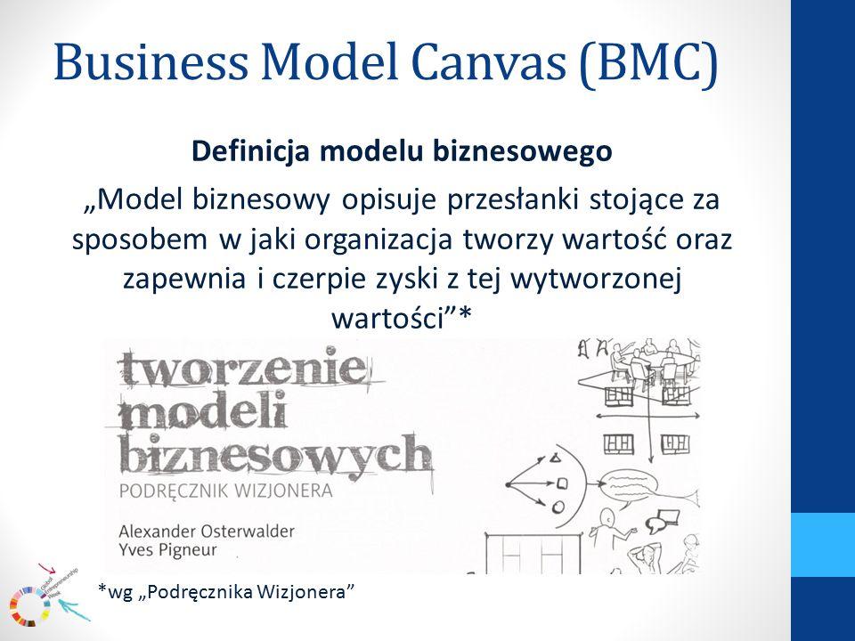 """Business Model Canvas (BMC) Definicja modelu biznesowego """"Model biznesowy opisuje przesłanki stojące za sposobem w jaki organizacja tworzy wartość oraz zapewnia i czerpie zyski z tej wytworzonej wartości * *wg """"Podręcznika Wizjonera"""