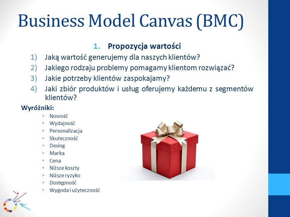 Business Model Canvas (BMC) 1.Propozycja wartości 1)Jaką wartość generujemy dla naszych klientów.