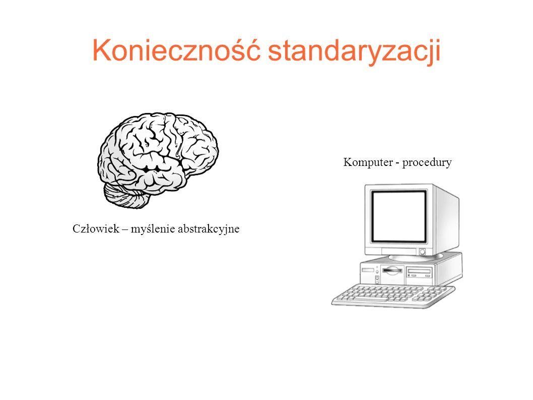 Konieczność standaryzacji Człowiek – myślenie abstrakcyjne Komputer - procedury