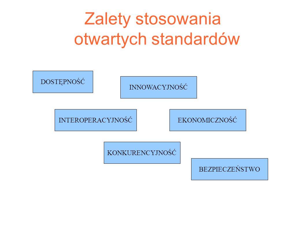 Zalety stosowania otwartych standardów DOSTĘPNOŚĆ INTEROPERACYJNOŚĆ KONKURENCYJNOŚĆ INNOWACYJNOŚĆ EKONOMICZNOŚĆ BEZPIECZEŃSTWO