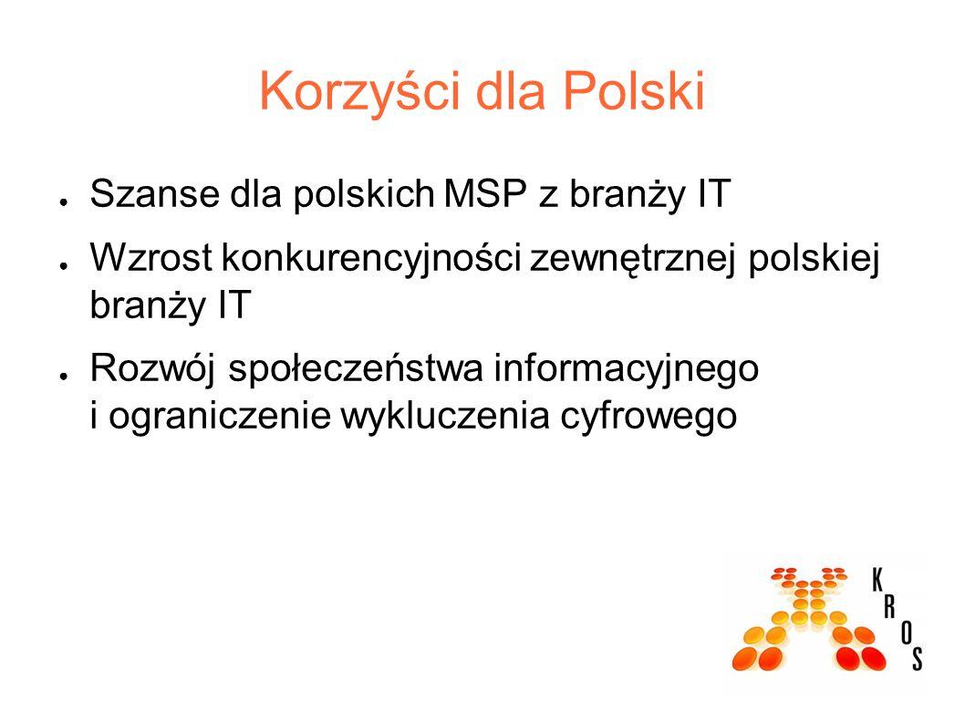 Korzyści dla Polski ● Szanse dla polskich MSP z branży IT ● Wzrost konkurencyjności zewnętrznej polskiej branży IT ● Rozwój społeczeństwa informacyjnego i ograniczenie wykluczenia cyfrowego