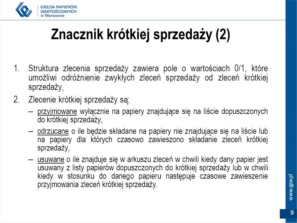 20 Publikowane informacje nt.krótkiej sprzedaży 1.Giełda publikuje: a)On-line: informacje nt.