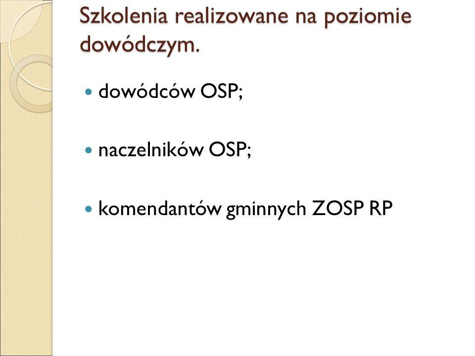 Szkolenia realizowane na poziomie dowódczym. dowódców OSP; naczelników OSP; komendantów gminnych ZOSP RP