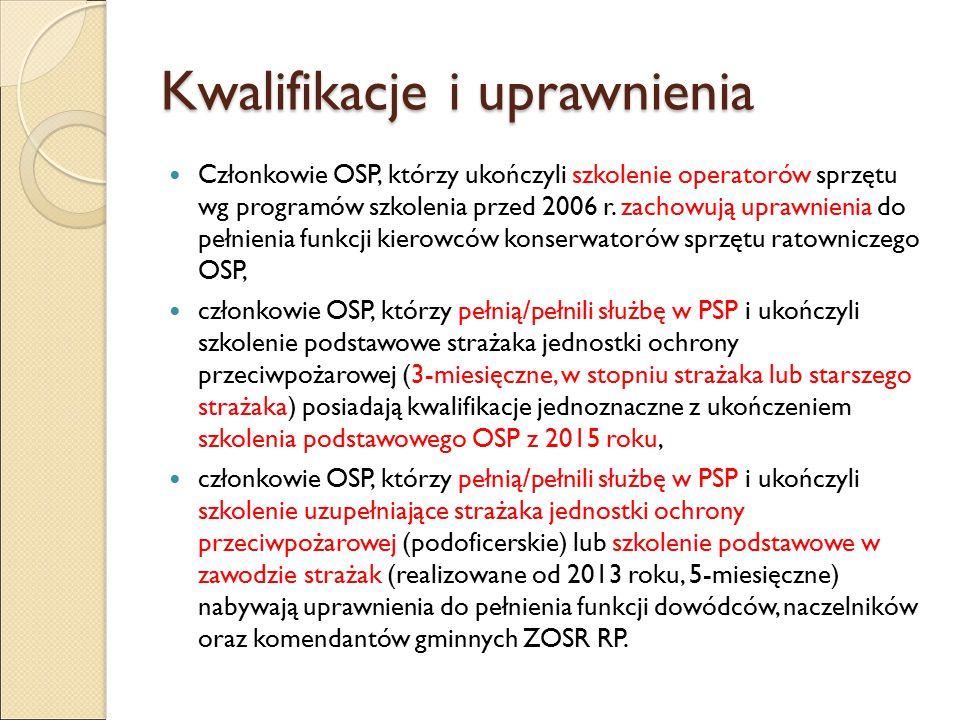Kwalifikacje i uprawnienia Członkowie OSP, którzy ukończyli szkolenie operatorów sprzętu wg programów szkolenia przed 2006 r. zachowują uprawnienia do