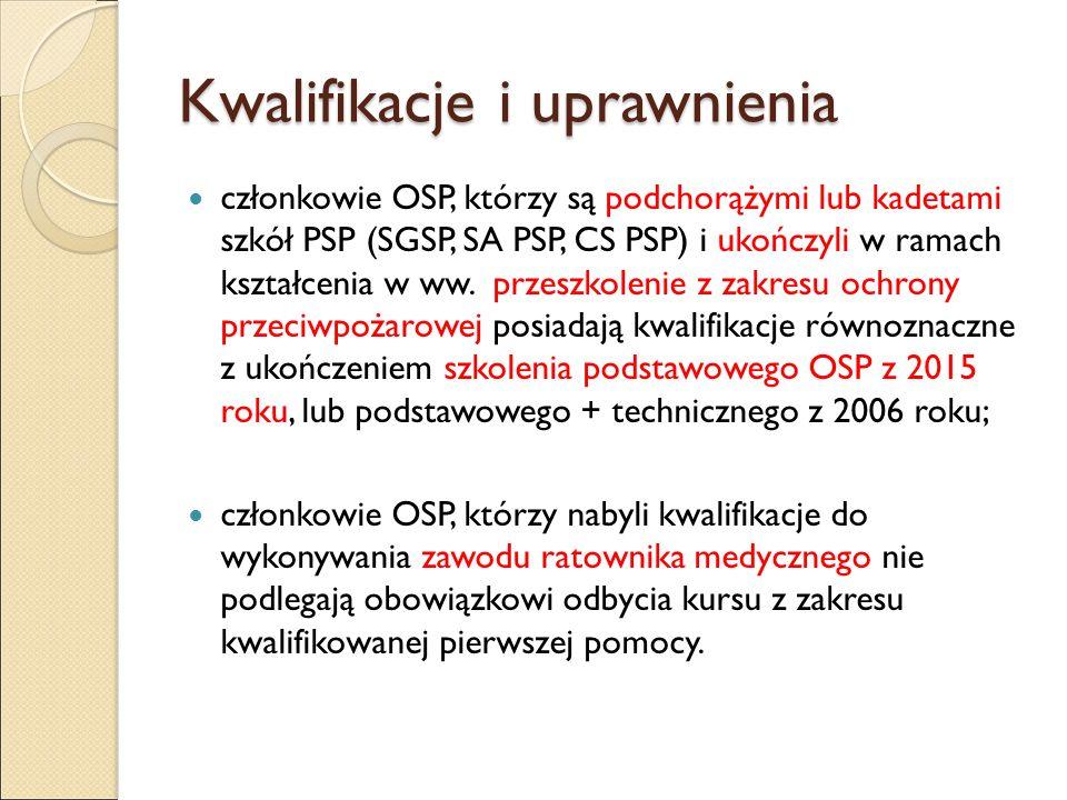 Kwalifikacje i uprawnienia członkowie OSP, którzy są podchorążymi lub kadetami szkół PSP (SGSP, SA PSP, CS PSP) i ukończyli w ramach kształcenia w ww.